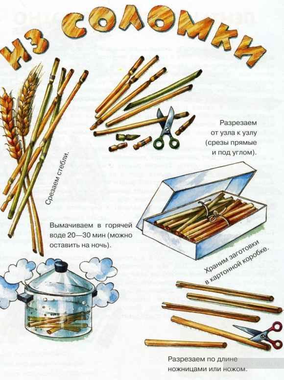 Как приготовить солому для поделок