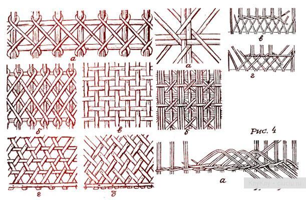Схема плетений из газет