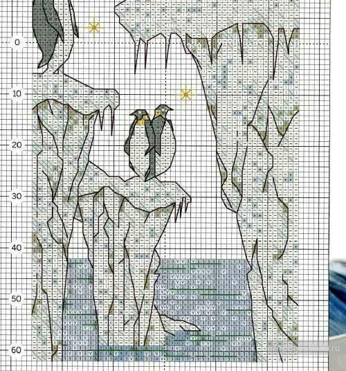 Пингвины - вышивка крестиком картины, схема