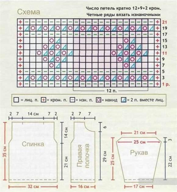 Схема вязания свитера для девочки 3 года