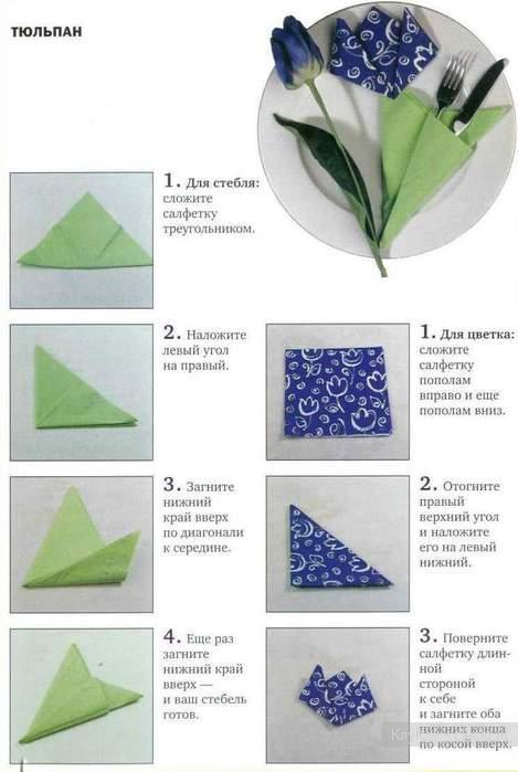 Как сделать фон из салфеток