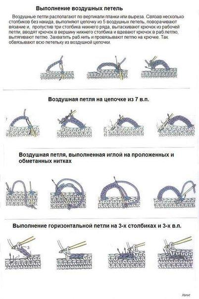 Как сделать петельки под пуговицы спицами - Rc-garaj.ru