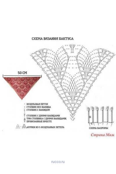 схема вязания бактуса своими руками
